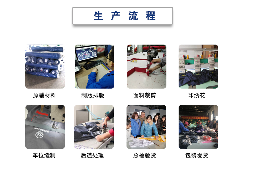 春季汽车维修工作服生产流程.jpg